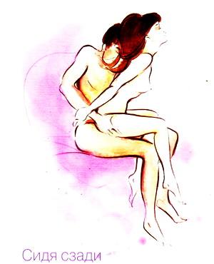 поза для секса на кровати - страстная наездница спиной к партнеру