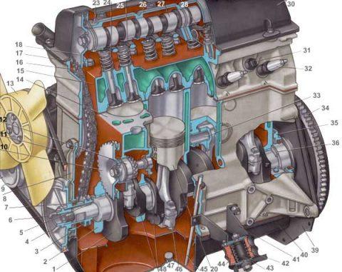 двигатель ваз
