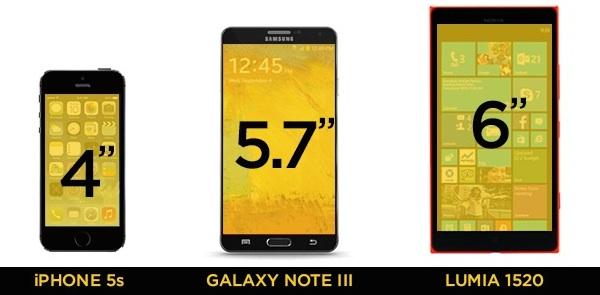 smartphones-size-display