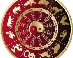 Классные подарки на 8 марта по гороскопу