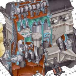 Разбираемся в двигателях ВАЗ