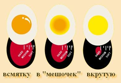 3 вида приготовления яиц фото