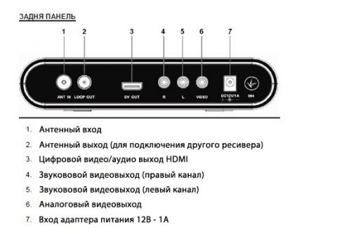 kupit-Sputnikovye-resivery-Trimax-TR-2012HD-tyuner-onlayn-1358-id3064