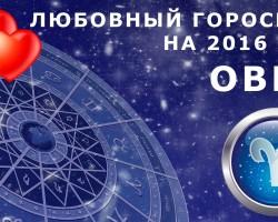 Гороскоп для Овна на 2016 год: мужчина и женщина