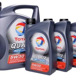 Лучшее моторное масло